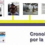 Cronología de la redada a MASmusculo por la policía