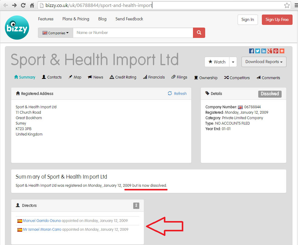 Company Information: SPORT & HEALTH IMPORT LTD