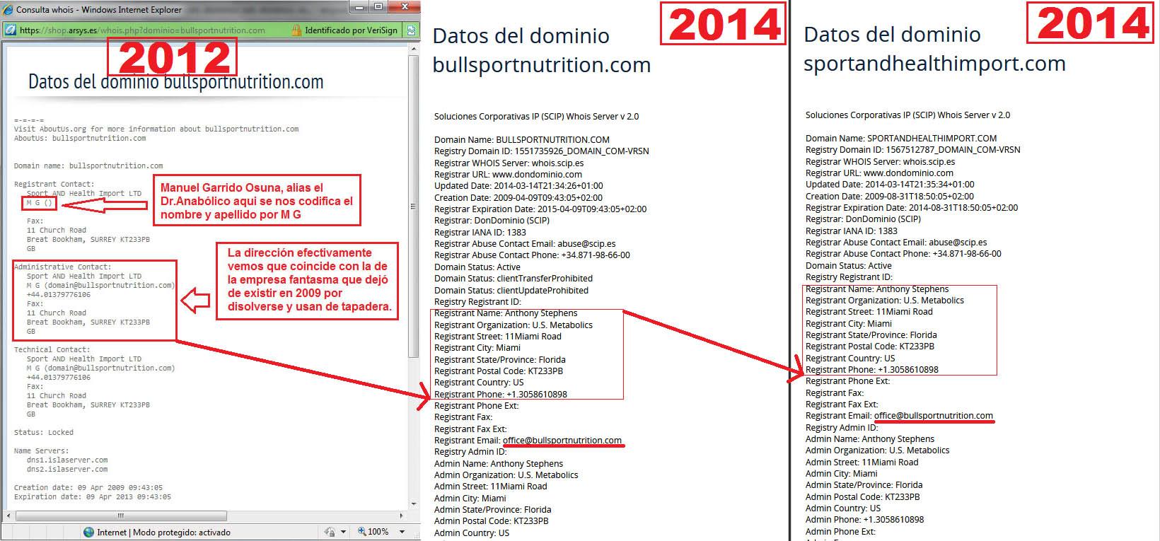 datos dominio bullsportnutrition  2012 vs 2014 cambiados por Masmusculo al destapar su fraude